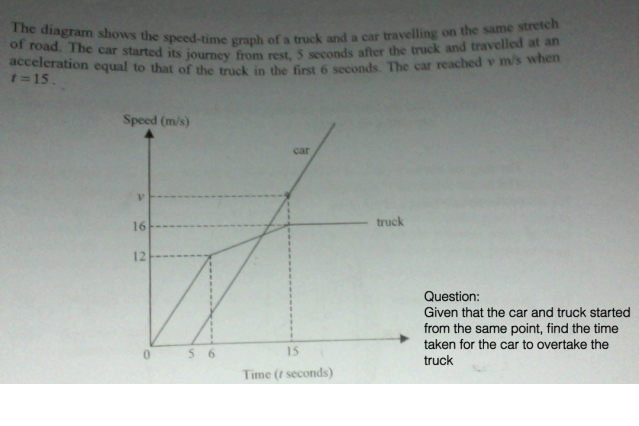 kinematics-question-o-levels