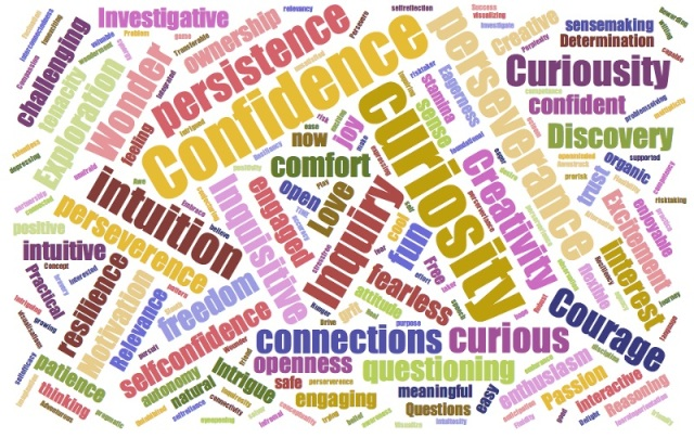 stanford maths tuition word cloud