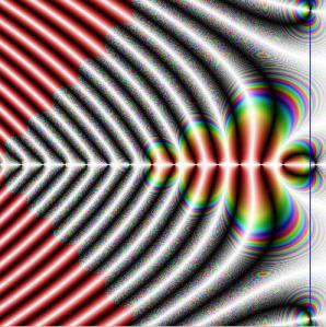 Dissecting The Riemann ZetaFunction