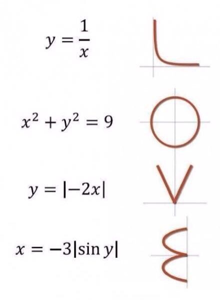 Love Equation Wallpapers : Love Math Graphs! Singapore Maths Tuition