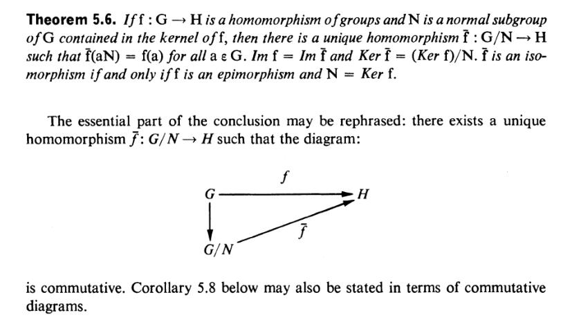 Universal Property of Quotient